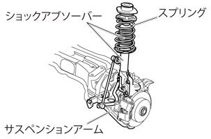 プリウスの乗り心地が悪いのを改善する方法は?タイヤなどできることを紹介!
